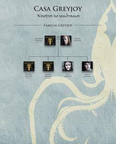 Familia Greyjoy