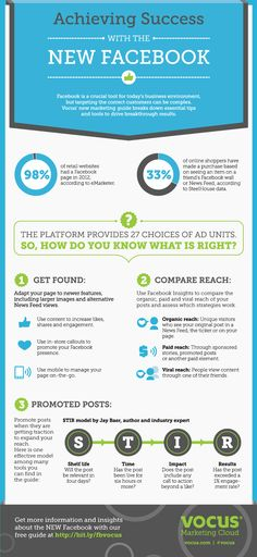 Infographic: How to Choose the Right Facebook Promotion - Vocus Blog