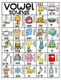 Phonics Chart, Phonics Rules, Phonics Worksheets, Jolly Phonics Activities, Blends Worksheets, Phonics Lessons, Work Activities, Physical Activities, Phonics Reading
