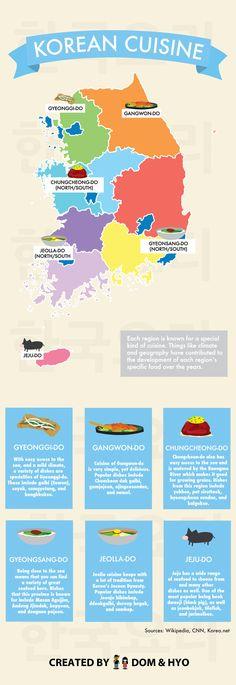 Korea Regional Food... I LOVE IT!