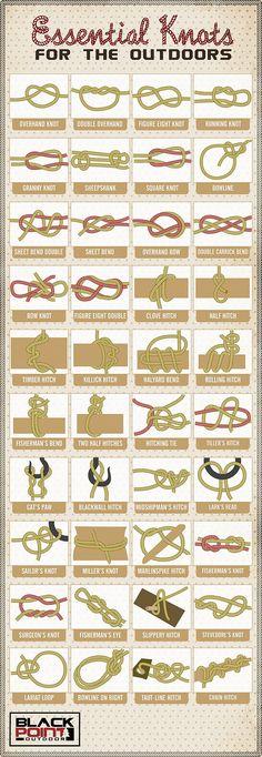 Different Macrame Knots | Fishing Knot Tying Diagrams | crafty ideas | Pinterest | Macrame knots
