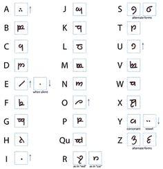 Alphabet elfique - Moi