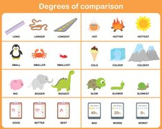 Illustration about Degrees of comparison adjective : Worksheet for education. Illustration of learn, good, crab - 59296085 Adjectives Activities, Brain Activities, Ways Of Learning, Kids Learning, Trivia Questions For Kids, Degrees Of Comparison, Education Degree, Education College, Kids Education