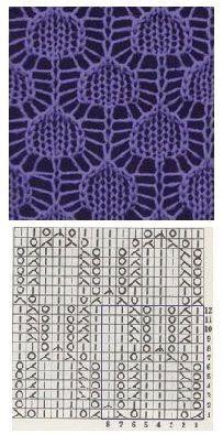 Kira knitting