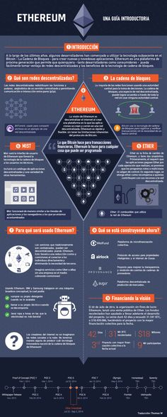 Ethereum-image-infographic-beginners-guide