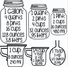 Measurement conversions for cooking & baking (cooking measurements chart) Kitchen Measurement Conversions, Measurement Chart, Recipe Conversions, Math Conversions, Kitchen Conversion Chart, Oz To Cups Conversion, Measurement Converter, Weight Conversion, Metric Conversion