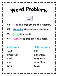"Word Problem Guide from mugs4444 on TeachersNotebook.com -  (1 page)  - Every child has such a hard time solving word problems.  This ""cheat sheet"" helps guide students.  It allows them to feel like word problems can be easily solved!"