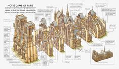 Infographic : Notre Dame Cathedral Cross Section (by Stephen Biesty) Noter Dame, Lead Roof, Flying Buttress, Sacred Architecture, Cathedral Architecture, Byzantine Architecture, Architecture Diagrams, French Architecture, Architecture Details