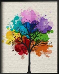Chakra Posters: Rainbow Tree Chakra Art Poster More