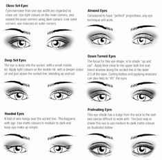 Makeup Tips To Make Eyes Look Bigger - Mugeek Vidalondon