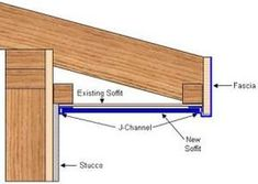 Installing soffit on top of previously existing soffit. Uses J-channel to support the new soffit. Roof Design, House Design, Vinyl Soffit, Vinyl Siding Installation, Framing Construction, Balustrades, Home Fix, Roof Structure, House Siding