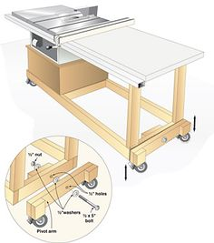 Tablesaw mobile base uses casters for stability and smooth travel. Adjusts for uneven floors. Table Saw Workbench, Woodworking Table Saw, Woodworking Power Tools, Woodworking Shop Layout, Workbench Plans, Woodworking Projects, Workbench Wheels, Workbench Casters, Woodworking Forum