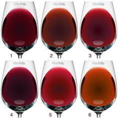 Hoy me voy a beber un Reserva ¿A qué copa corresponde? ¿Jugamos? pues ahí más infografías en http://www.akatavino.es/descargas-download-winextreme #Infografia #Vino #wineXtreme