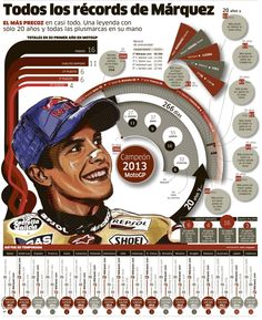 All the records of Marquez