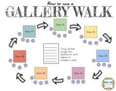 Best Practices: The Gallery Walk — Mud and Ink Teaching