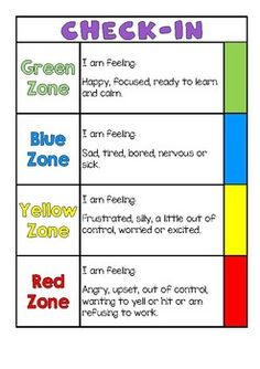 A self-regulation tool for students to visually show their feelings. They can monitor their own emotions and zones and move them quietly to show their teacher(s) their change in emotions. Based on the Zones of Regulation but in no way affiliated. Teaching Social Skills, Social Emotional Learning, Teaching Emotions, Emotions Activities, Counseling Activities, Anger Management Activities For Kids, Social Work Activities, Play Therapy Activities, Conscious Discipline