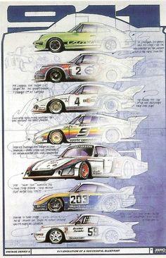 Porsche 911 and variants... #porsche #motorsport