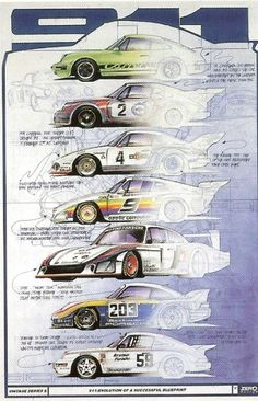 The evolution of the 911. Brilliant work.