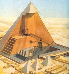 The Great Pyramid Inside | The Great Pyramid of Giza