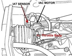 GM V-8 engine knock sensor location diagram  | Diagrams for Car