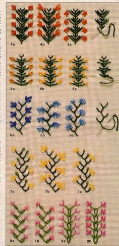 Great embroidery for crazy quilts