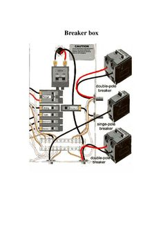 ae27461c9651a2e05927d34a1e4642a6 electrical wiring diagram electrical outlets typical home breaker box diy tips tricks ideas repair home breaker box wiring diagram at fashall.co