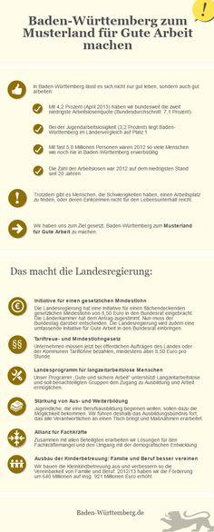 So wird Baden-Württemberg zum Musterland für gute Arbeit.