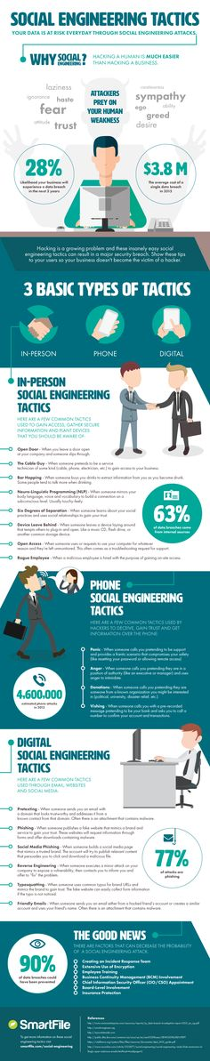 How Social Engineering Attacks Happen, and How You Can Avoid Them #infographic