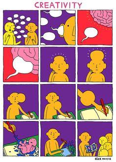 How creativity works…