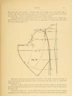Handbook on dress and cloak cutting