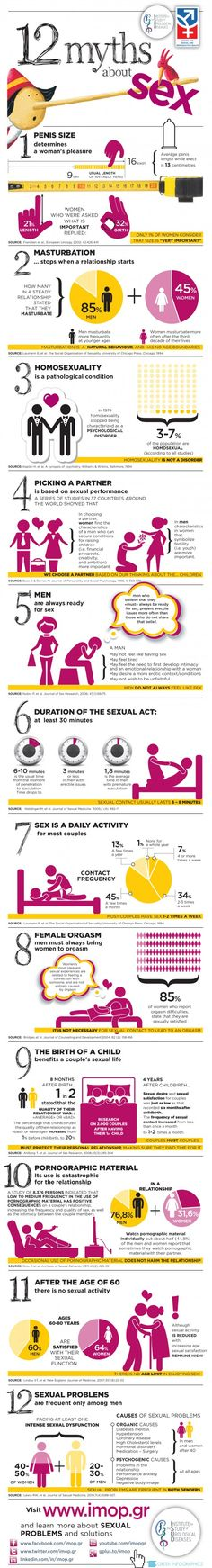 Green Yatra Blog – 12 Myths About Sex {Infographic}