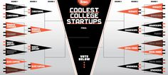 What's the Best College Startup of 2016? Vote Now! | Inc.com