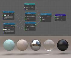 Blender 3d, Blender Models, Glass Blender, 3d Tutorial, Digital Art Tutorial, Animation Tutorial, 3d Animation, Monster Car, Blender Tutorial