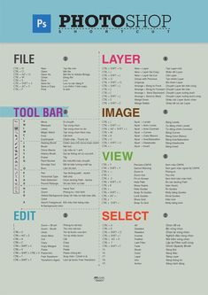 Quick reference guide for using Photoshop. Streamline time spent in Photoshop by saving this easy to use quick tips infographic. Best infographic for utilizing Photoshop. Also applicable for Adobe Elements Photoshop Tutorial, Cv Photoshop, Lightroom, Photoshop Keyboard, Photoshop Express, Photoshop Filters, Adobe Photoshop Elements, Photoshop Lessons, Photoshop Elements Tutorials