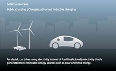 electromobility - explore the possibilities for charging