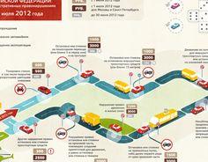 Ознакомьтесь с этим проектом @Behance: «Infographic Инфографика» https://www.behance.net/gallery/15666365/Infographic-infografika