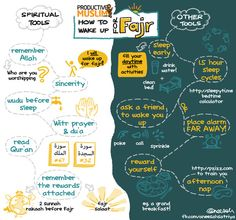 How to wake up for fajr