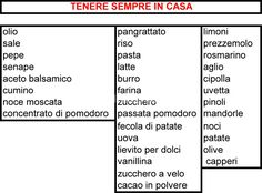 LISTA DA TENERE SEMPRE IN CASA Smoker Recipes, Wine Recipes, Cooking Tips, Cooking Recipes, Desperate Housewives, Nutrition Information, Menu Planning, Problem Solving, Food And Drink