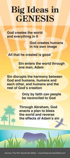 Big Ideas of Genesis