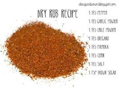 This is THE best dry rub recipe! Use for chicken, fish, steak, etc.
