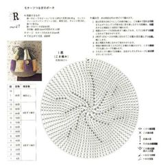 ideas for crochet bag clutch charts Crochet Diy, Crochet Lace Edging, Crochet Poncho, Crochet Diagram, Crochet Chart, Crochet Beanie, Crochet Clutch, Crochet Handbags, Crochet Purses