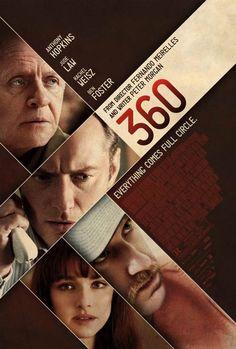 Participa en el SORTEO de entradas para ver el estreno de 360. Juego de Destinos en los Cines Vialia de Pontevedra.