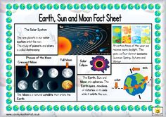 Here's a simple fact sheet on the Earth, moon, and sun. Includes a helpful glossary.
