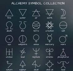 Best locations for small tattoo designs Tattoos for women - (no . - Best locations for small tattoo designs Tattoos for women – (no title). Are Ankle Tattoos Trashy - Alphabet Code, Alphabet Symbols, Glyphs Symbols, Moon Symbols, Moon Glyphs, Symbols With Meaning, Glyphs Meaning, Death Symbols, Sign Language Alphabet