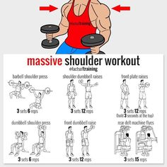 Bodybuilding muscle workout using different workout techniques like uni-set, multi-set, pyramid routines, super breathing sets and much more. Choose an effective workout that suits your lifestyle. Gym Workout Tips, Weight Training Workouts, Fitness Workouts, Hard Workout, Workout Exercises, Cardio Gym, Workout Plans, Bodybuilding Training, Bodybuilding Workouts