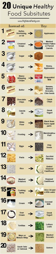 Some of these are interesting, but there's a lot of them I don't agree with. Like why use carob chips instead of dark chocolate and why replace quinoa with oats. Oats are fine. Kale would be better than lettuce leaves and so on.