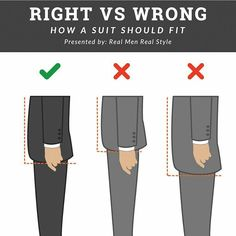 The correct lenght of your jacket!