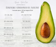 Beneficiile consumului de avocado - Ama Nicolae