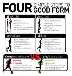 four steps to good running form