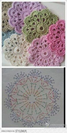 Crochet Flowers Patterns / Patrones de flores a crochet - knitting is so easy . Crochet Flowers Patterns / Patrones de flores a crochet - knitting is as easy as 3 Knitting boils down to three es. Crochet Coaster Pattern, Crochet Motifs, Crochet Mandala, Crochet Flower Patterns, Doily Patterns, Crochet Squares, Crochet Doilies, Crochet Flowers, Crochet Stitches